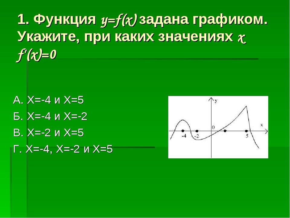 1. Функция y=f(x) задана графиком. Укажите, при каких значениях x f'(x)=0 А....