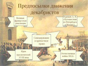 Великая французская революция Предпосылки движения декабристов Самодержавие и