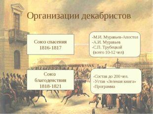 Организации декабристов Союз спасения 1816-1817 Союз благоденствия 1818-1821