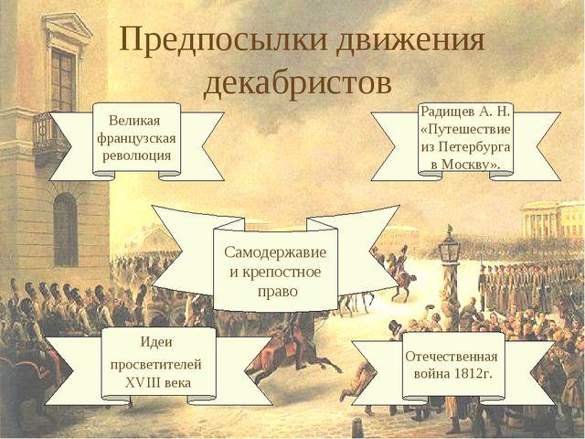 Великая французская революция Предпосылки движения декабристов Самодержавие и...