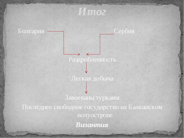 Болгария Сербия Раздробленность Легкая добыча Завоеваны турками Последнее св...