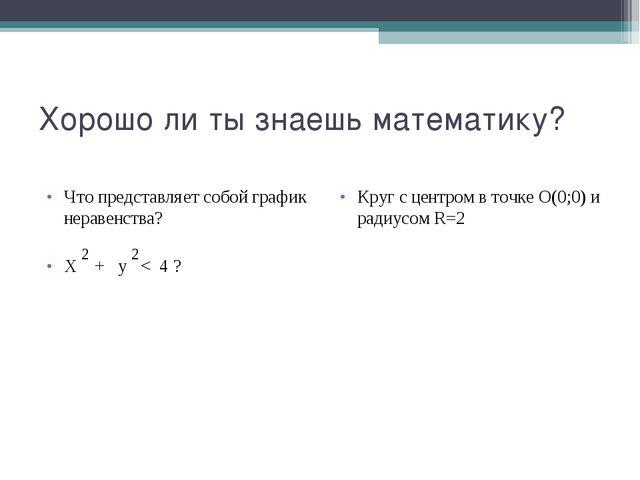 Хорошо ли ты знаешь математику? Что представляет собой график неравенства? Х...