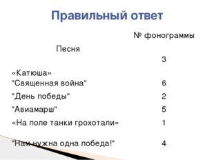 Время выполнения 4 минуты Задание №4,5 Рефлексия