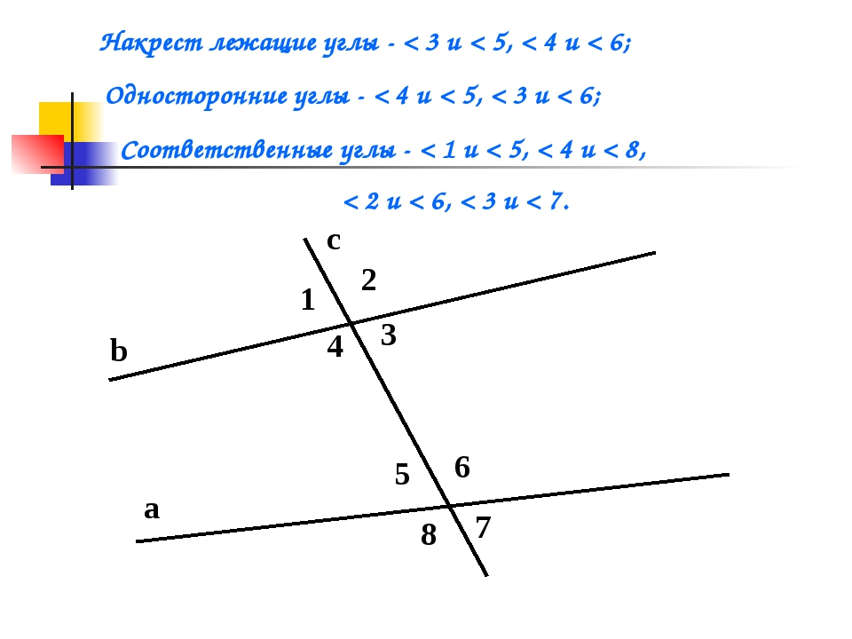 b a c 1 2 3 4 5 6 7 8 Накрест лежащие углы - < 3 и < 5, < 4 и < 6; Односторон...