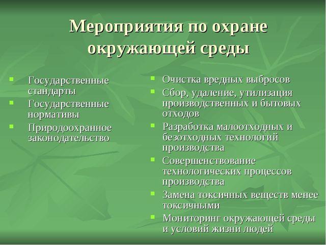 Мероприятия по охране окружающей среды Государственные стандарты Государствен...
