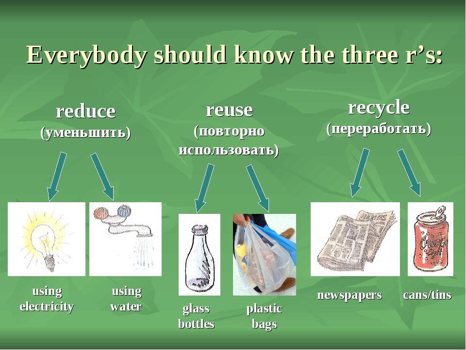reduce (уменьшить) reuse (повторно использовать) recycle (переработать) Every...