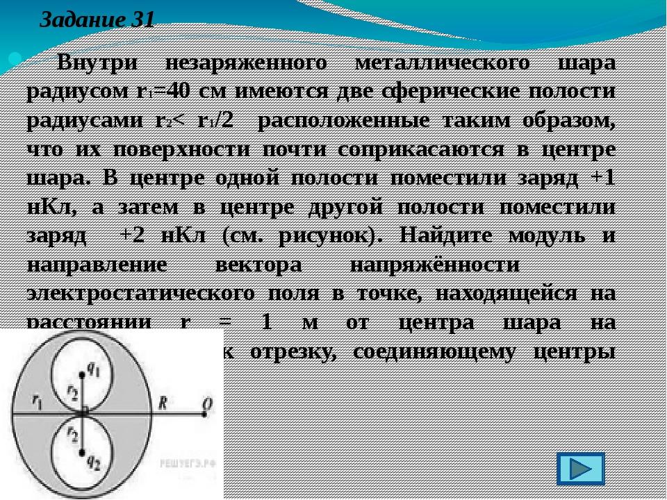 Задание 31 Внутри незаряженного металлического шара радиусом r1=40 см имеютс...