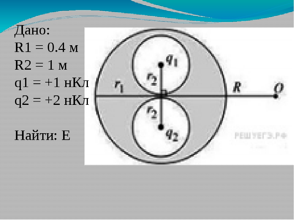 Дано: R1 = 0.4 м R2 = 1 м q1 = +1 нКл q2 = +2 нКл Найти: Е