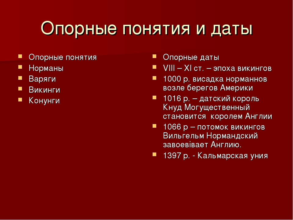 Опорные понятия и даты Опорные понятия Норманы Варяги Викинги Конунги Опорные...