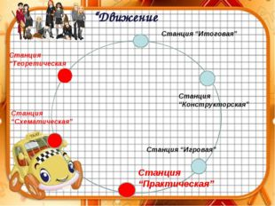 """""""Движение Станция """"Теоретическая Станция """"Схематическая"""" Станция """"Практическа"""