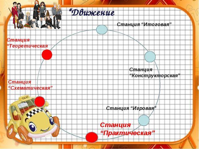"""""""Движение Станция """"Теоретическая Станция """"Схематическая"""" Станция """"Практическа..."""