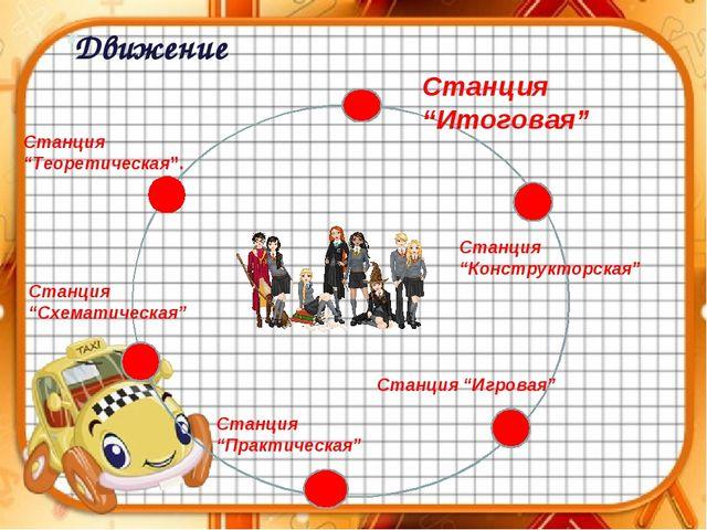 """""""Движение Станция """"Теоретическая"""". Станция """"Схематическая"""" Станция """"Практичес..."""