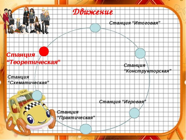 """"""" Станция """"Теоретическая"""" Станция """"Схематическая"""" Станция """"Практическая"""" Стан..."""
