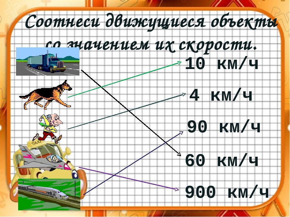 Соотнеси движущиеся объекты со значением их скорости. 10 км/ч 4 км/ч 90 км/ч...