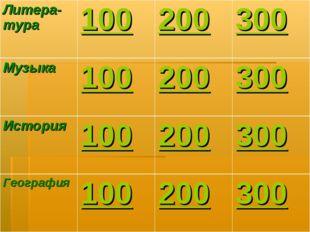 Литера-тура100200300 Музыка100200300 История100200300 География100