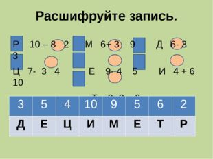 Расшифруйте запись. Р 10 – 8 2 М 6+ 3 9 Д 6- 3 3 Ц 7- 3 4 Е 9- 4 5 И 4 + 6 1