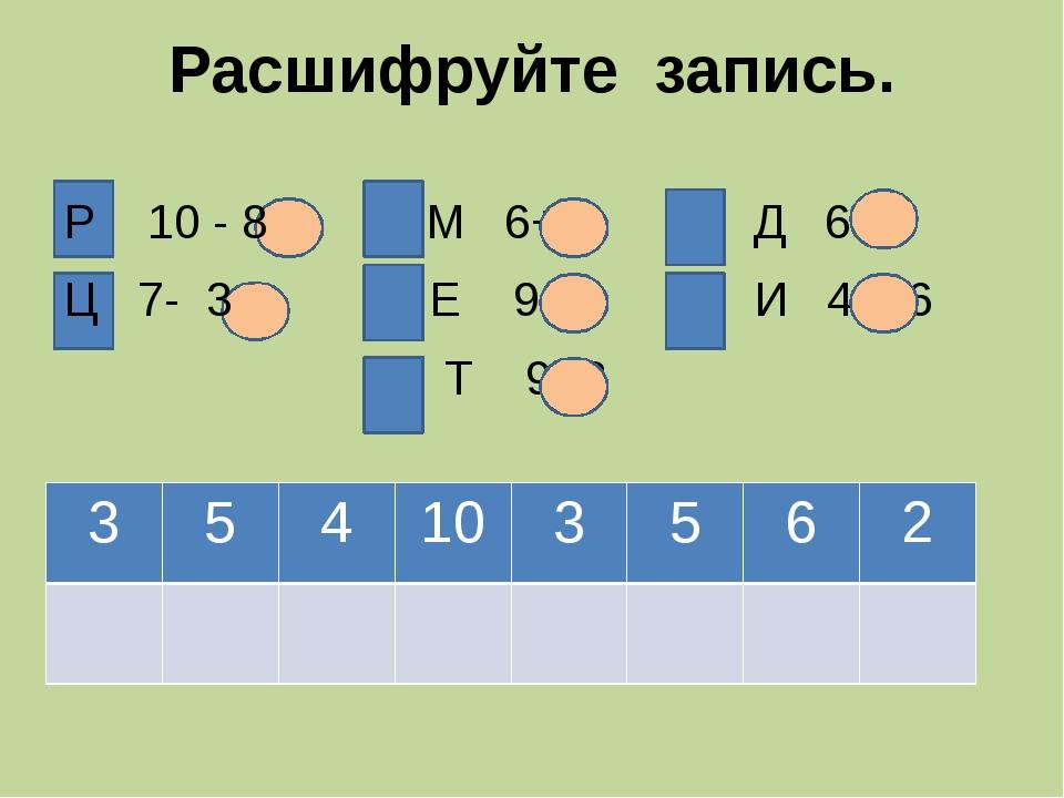 Расшифруйте запись. Р 10 - 8 М 6+ 3 Д 6- 3 Ц 7- 3 Е 9- 4 И 4 + 6 Т 9- 3 3...