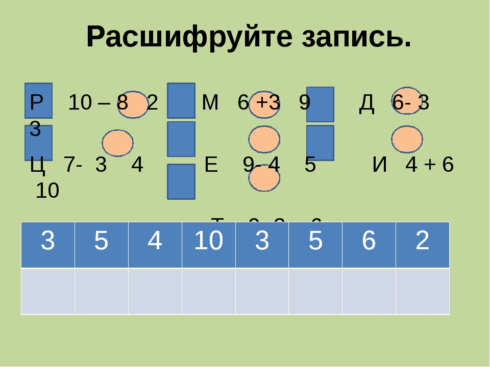 Расшифруйте запись. Р 10 – 8 2 М 6 +3 9 Д 6- 3 3 Ц 7- 3 4 Е 9- 4 5 И 4 + 6...
