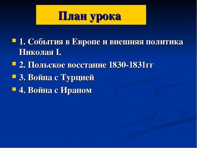 План урока 1. События в Европе и внешняя политика Николая I. 2. Польское восс...