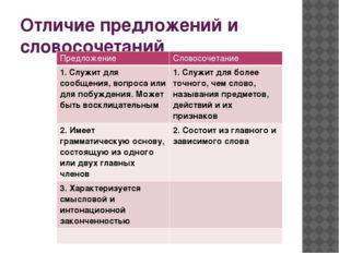 Отличие предложений и словосочетаний Предложение Словосочетание 1. Служит для