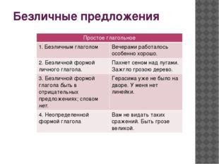 Безличные предложения Простое глагольное 1. Безличным глаголом Вечерами работ