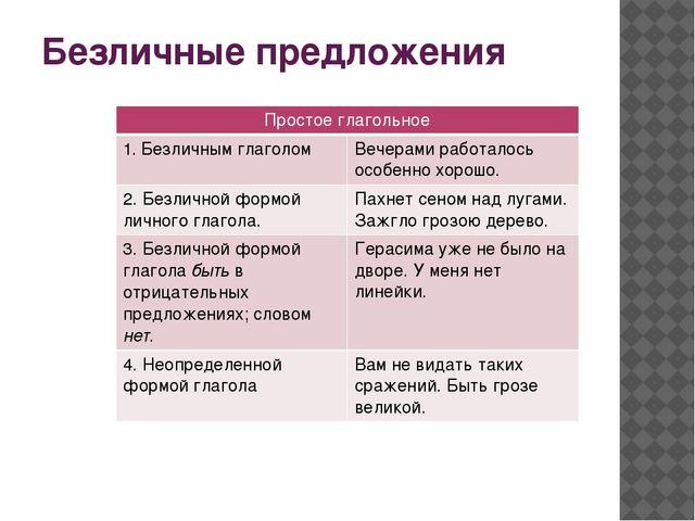 Безличные предложения Простое глагольное 1. Безличным глаголом Вечерами работ...