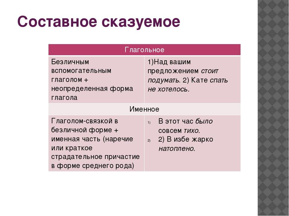 Составное сказуемое Глагольное Безличным вспомогательным глаголом + неопредел...