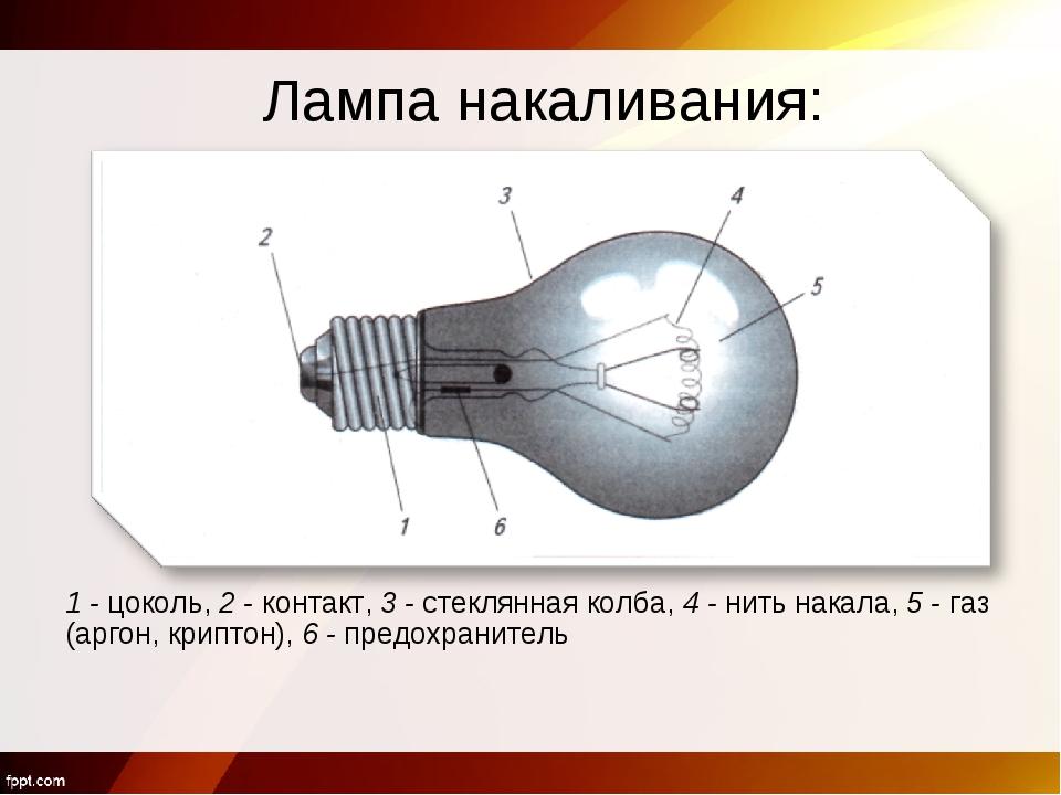 Лампа накаливания: 1 - цоколь, 2 - контакт, 3 - стеклянная колба, 4 - нить на...