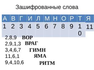 Зашифрованные слова 2,8,9 2,9,1,3 3,4,6,7 11,6,1 9,4,10,6 ВОР ВРАГ ГИМН ЯМА Р