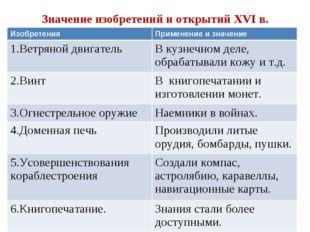 Значение изобретений и открытий XVI в. ИзобретенияПрименение и значение 1.Ве