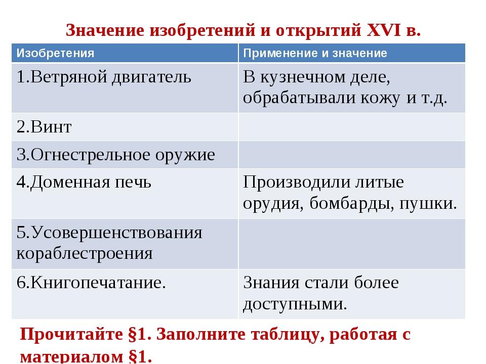 Значение изобретений и открытий XVI в. Прочитайте §1. Заполните таблицу, рабо...