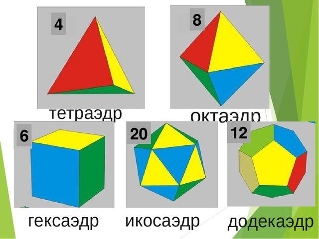 4 8 6 20 12 тетраэдр октаэдр гексаэдр икосаэдр додекаэдр