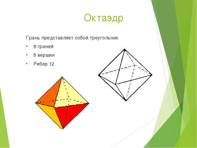 Октаэдр Грань представляет собой треугольник 8 граней 6 вершин Ребер 12
