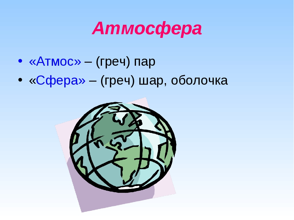 Атмосфера «Атмос» – (греч) пар «Сфера» – (греч) шар, оболочка