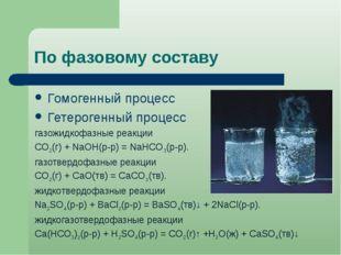 По фазовому составу Гомогенный процесс Гетерогенный процесс газожидкофазные р