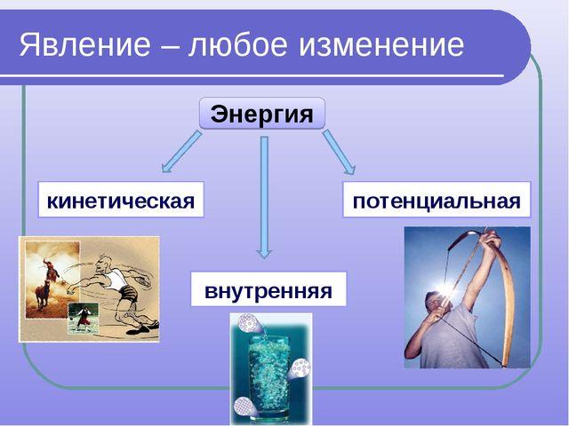 Явление – любое изменение Энергия кинетическая внутренняя потенциальная