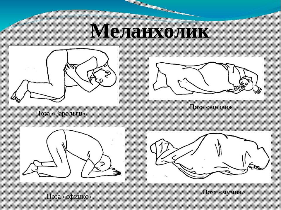 Меланхолик Поза «Зародыш» Поза «мумия» Поза «сфинкс» Поза «кошки»