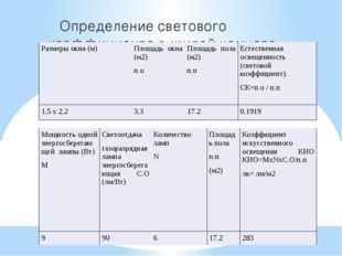 Определение светового коэффициента в жилой комнате №1. Размеры окна (м)