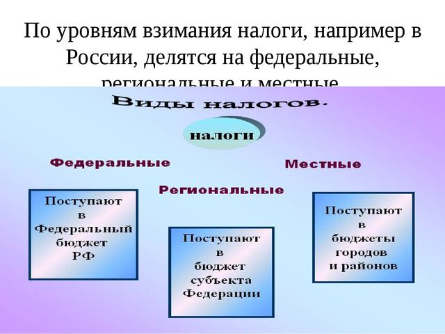 По уровням взимания налоги, например в России, делятся на федеральные, регион...