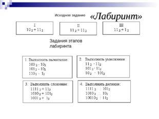 «Лабиринт» Исходное задание Задания этапов лабиринта