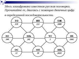 Здесь зашифрована известная русская поговорка. Прочитайте ее, двигаясь с помо
