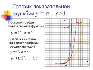 График показательной функции у = а , а>1 Построим график показательной функци