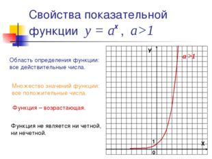 Свойства показательной функции у = а , а>1 х Область определения функции: все