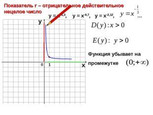 0 Показатель r – отрицательное действительное нецелое число 1 х у у = х-1,3,