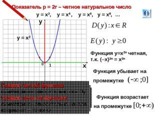 Показатель р = 2r – четное натуральное число 1 0 х у у = х2, у = х4 , у = х6,