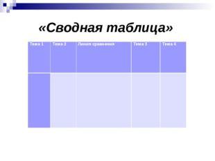 «Сводная таблица» Тема 1Тема 2Линия сравненияТема 3Тема 4