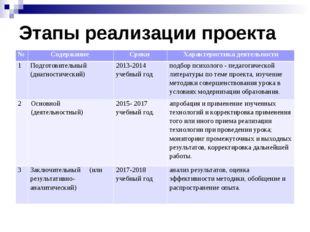 Этапы реализации проекта № Содержание Сроки Характеристика деятельности 1