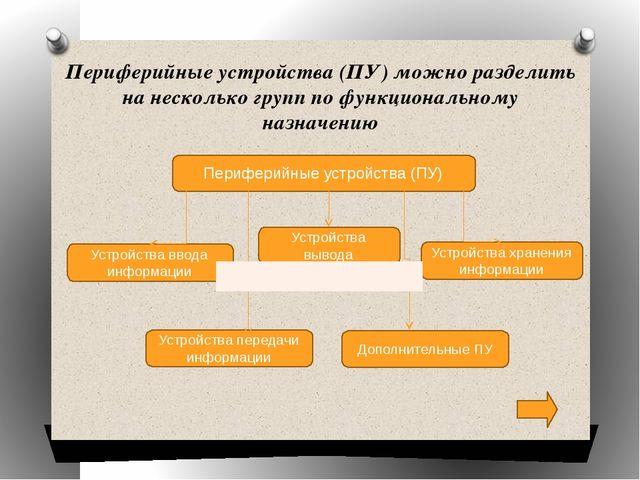 Устройства хранения информации Устройства хранения информации (накопители ин...