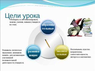 Цели урока Обобщить и систематизировать знания, умения, навыки учащихся по те