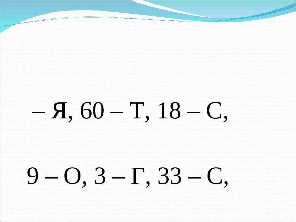 7 – Я, 60 – Т, 18 – С, 99 – О, 3 – Г, 33 – С, 20 – В, 27 – Р, 0,4 – К, 1,1 - О